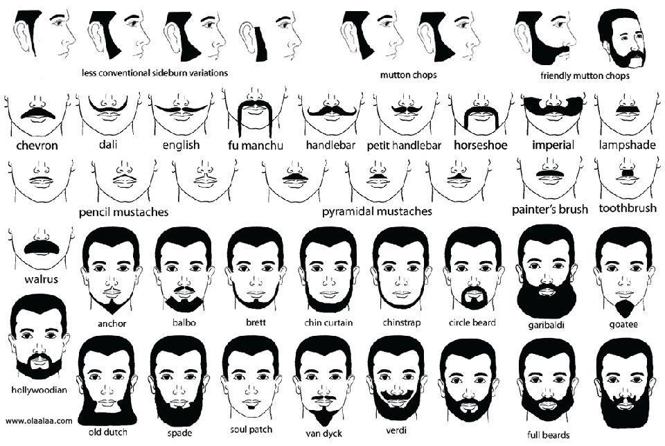 mustache-beard-styles-moustache-1
